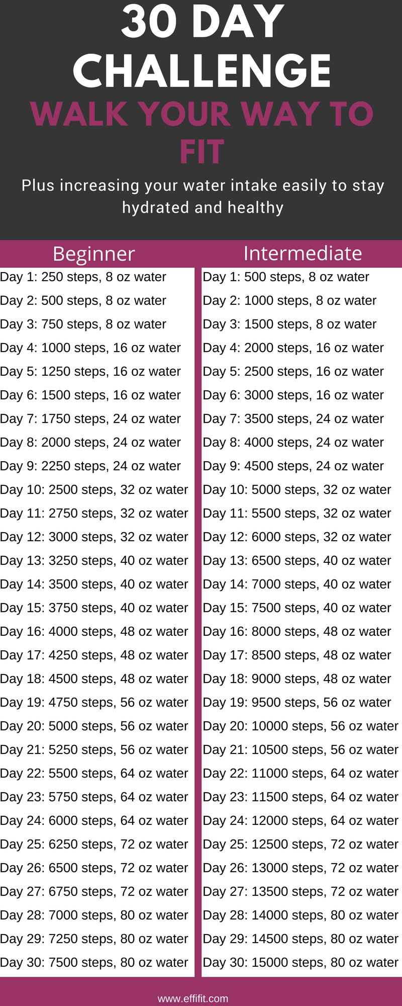 30 Day Challenge: Walk and Drink Your Way to Fit